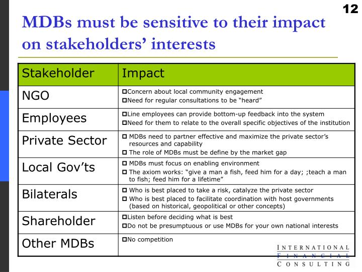 MDBs must be sensitive to their impact on stakeholders' interests