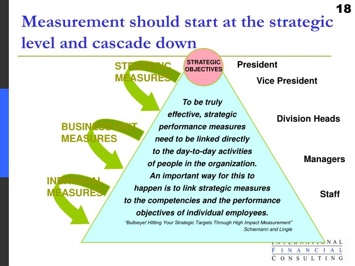 Measurement should start at the strategic level and cascade down