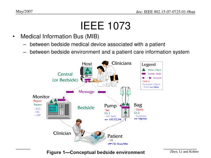 IEEE 1073