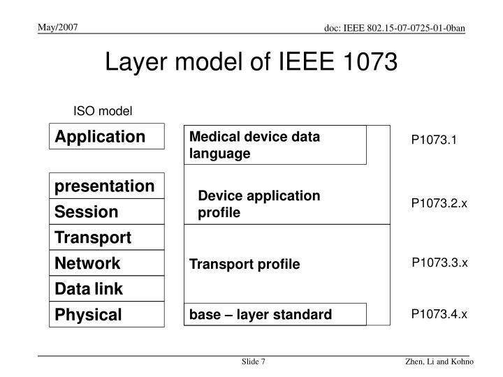 Layer model of IEEE 1073