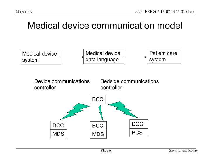 Medical device communication model
