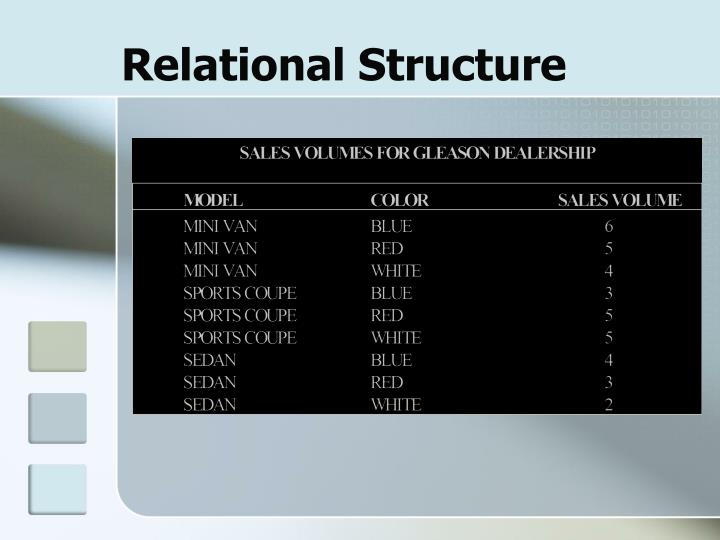 Relational Structure