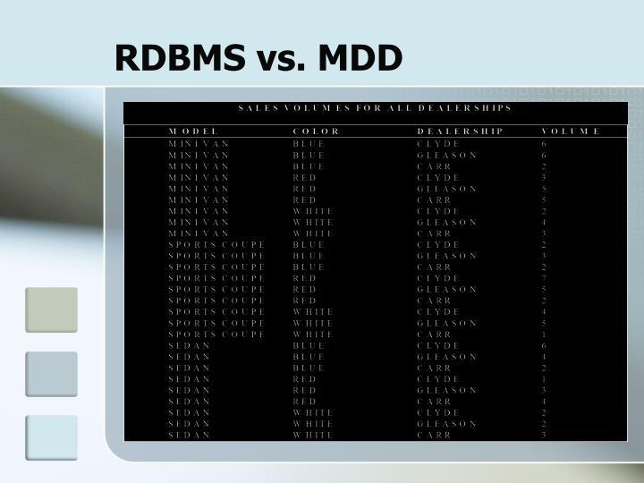 RDBMS vs. MDD