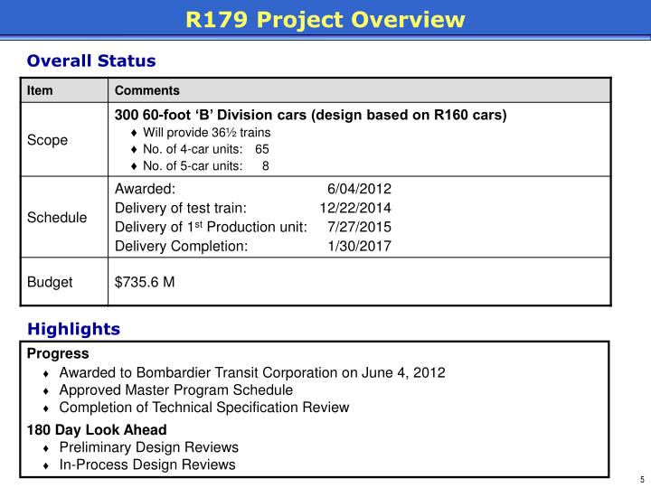 R179 Project Overview