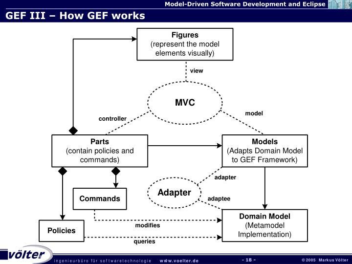 GEF III – How GEF works