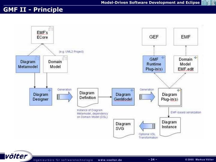 GMF II - Principle