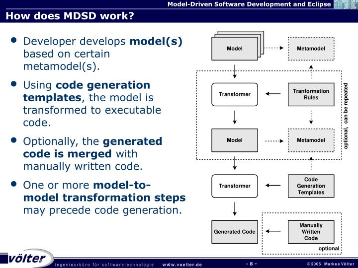 How does MDSD work?