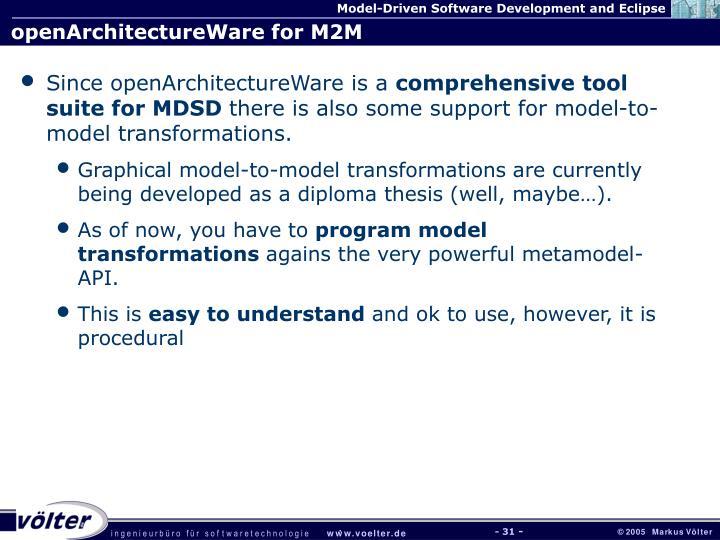openArchitectureWare for M2M