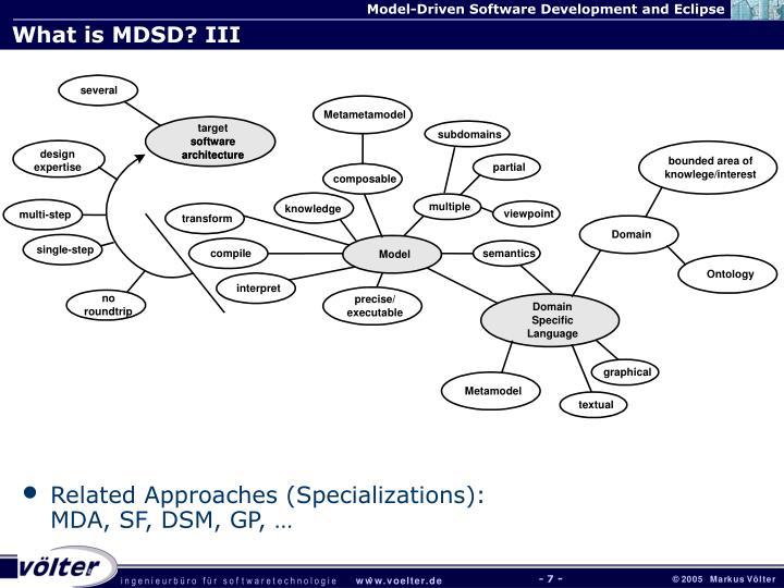 What is MDSD? III