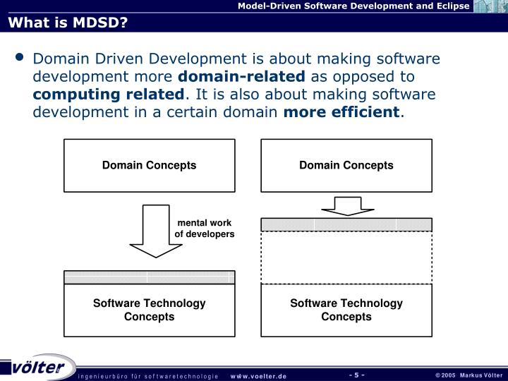 What is MDSD?