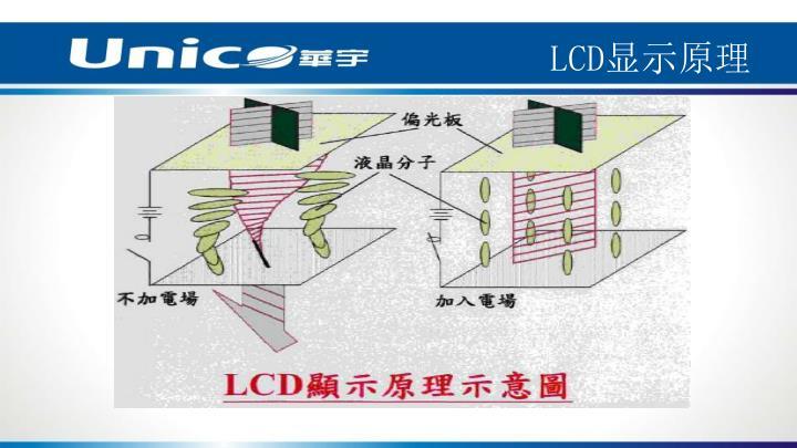 LCD显示原理
