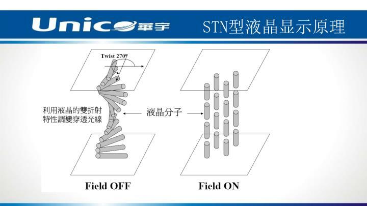 STN型液晶显示原理