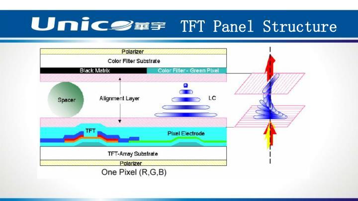TFT Panel