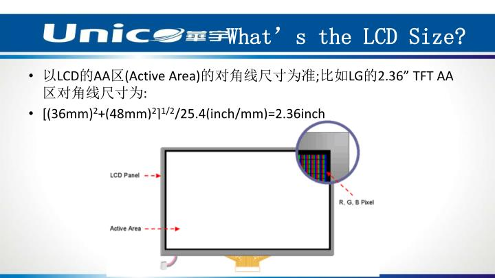 What's the LCD Size?