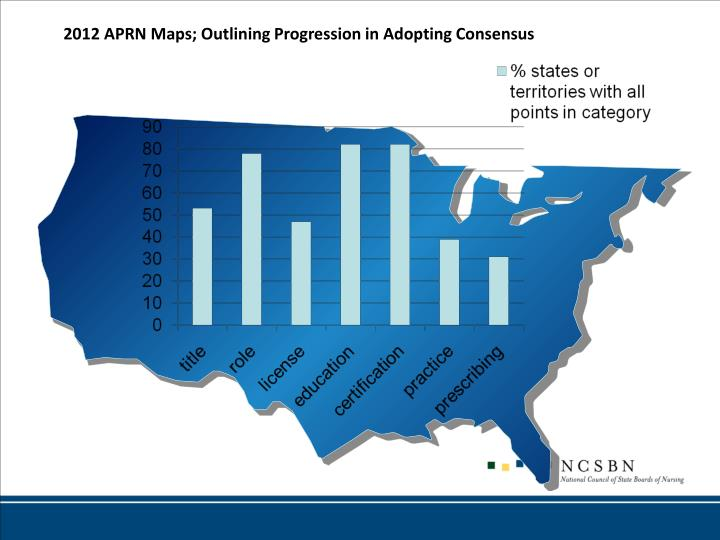 2012 APRN Maps; Outlining Progression in Adopting Consensus