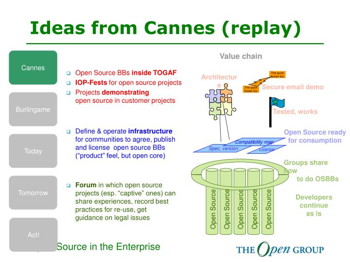 Ideas from Cannes (replay)