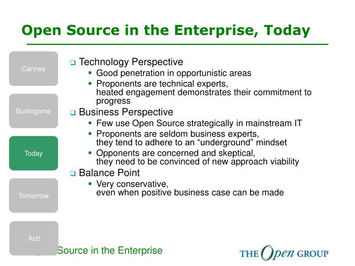 Open Source in the Enterprise, Today