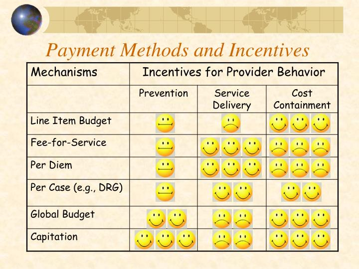 Payment Methods and Incentives