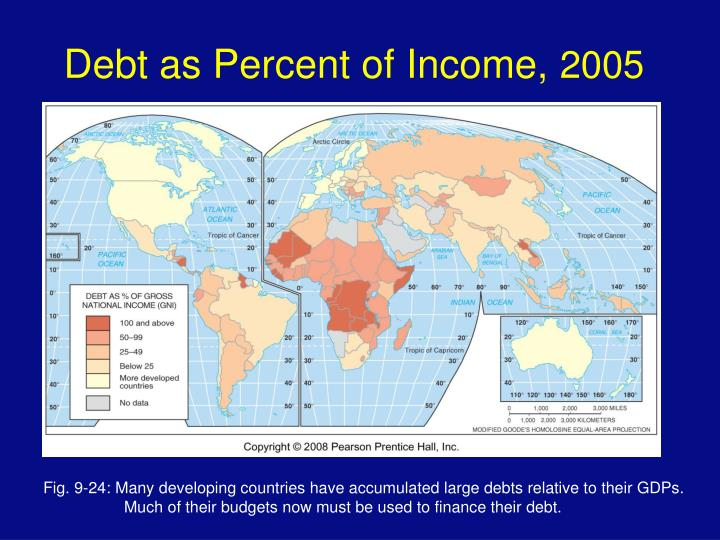 Debt as Percent of Income,