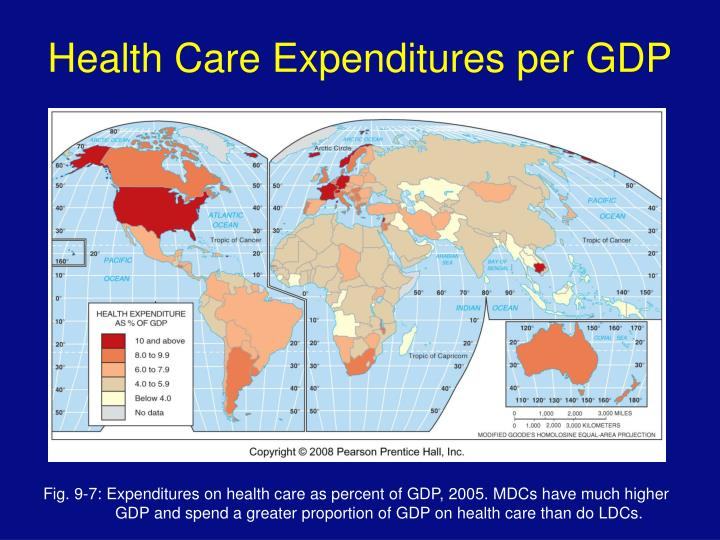 Health Care Expenditures per GDP