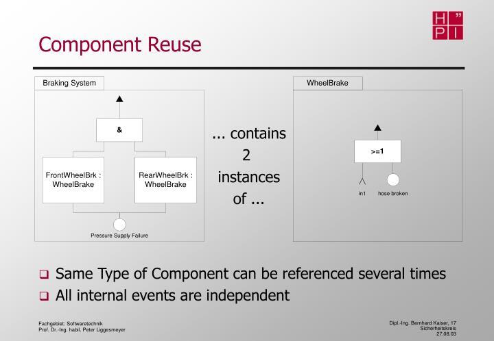 Component Reuse