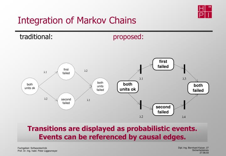 Integration of Markov Chains