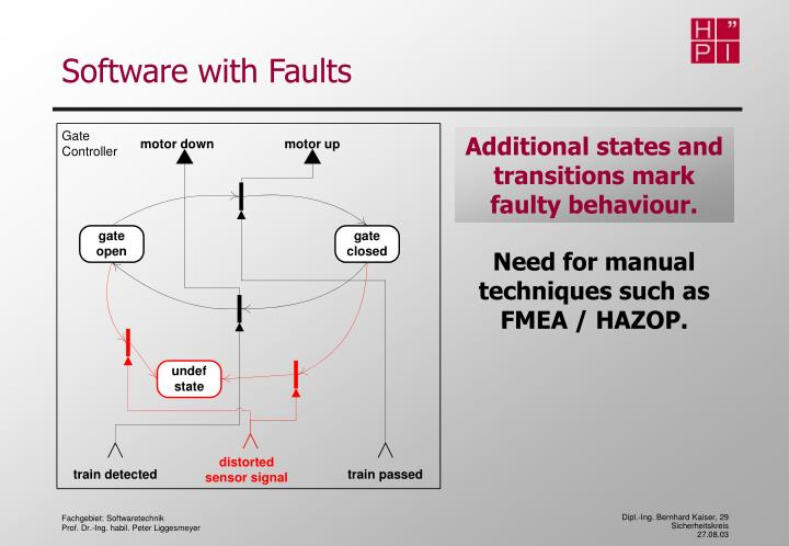 Software with Faults