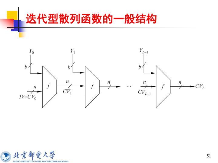 迭代型散列函数的一般结构
