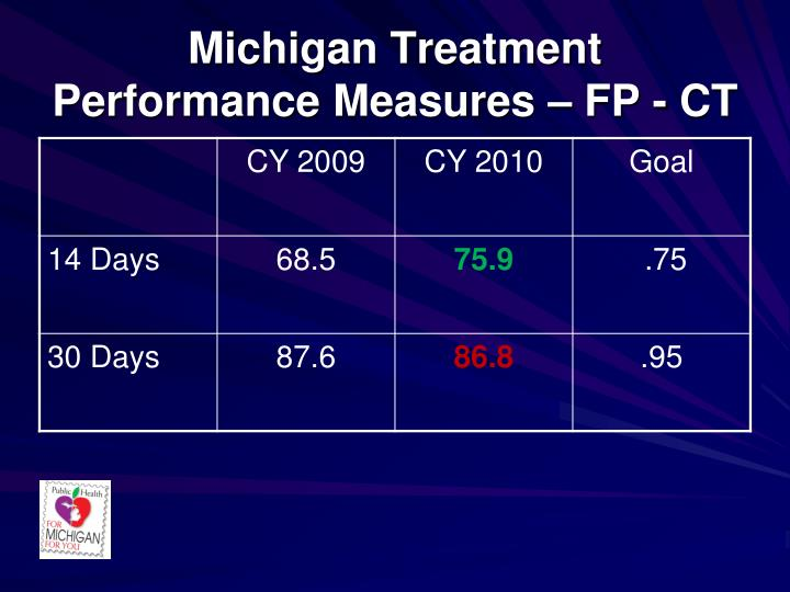 Michigan treatment performance measures fp ct