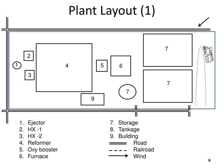 Plant Layout (1)