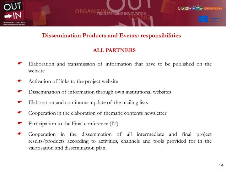 Dissemination Products and Events: responsibilities