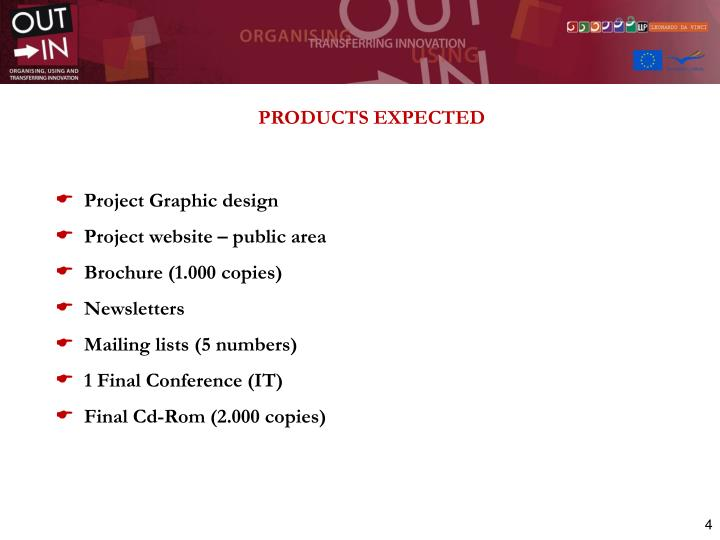 PRODUCTS EXPECTED