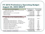 fy 2010 preliminary operating budget august 26 2009 draft