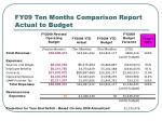 fy09 ten months comparison report actual to budget