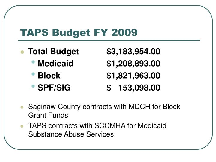 TAPS Budget FY 2009