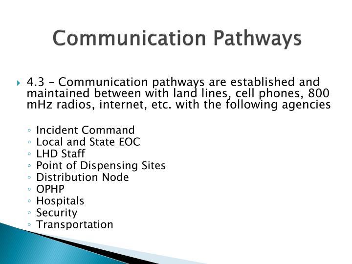 Communication Pathways