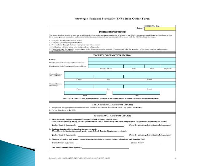 Local Public Health Distribution Node Staff Training Template