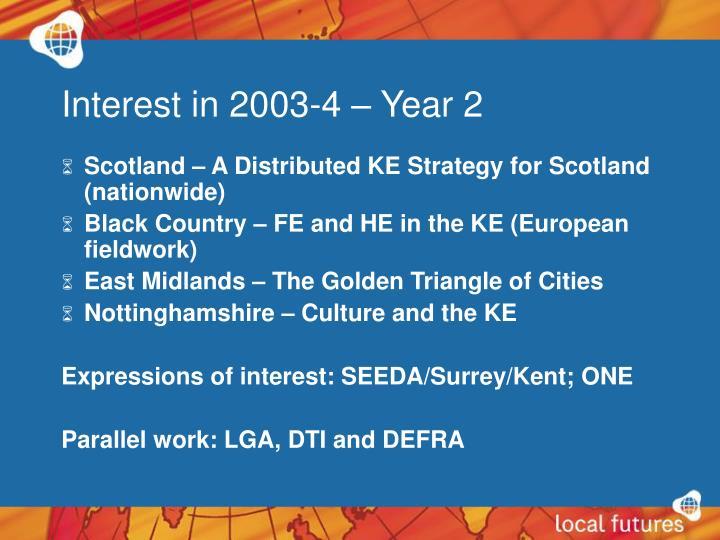 Interest in 2003-4 – Year 2