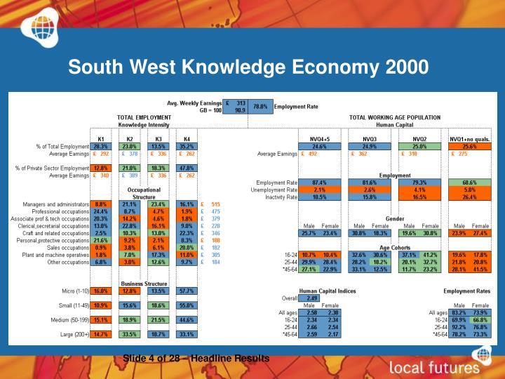 South West Knowledge Economy 2000