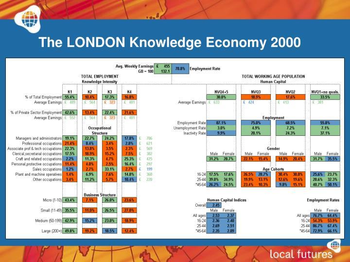 The LONDON Knowledge Economy 2000