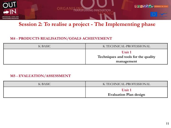 Session 2: To realise a project - The Implementing phase
