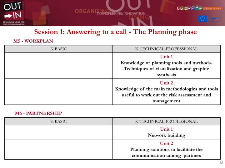 Session 1: Answering to a call - The Planning phase
