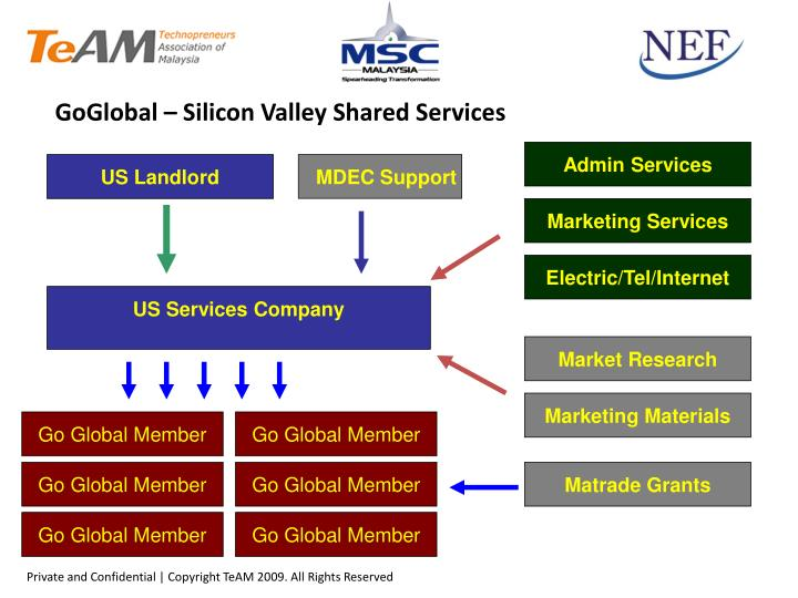 GoGlobal – Silicon Valley Shared Services