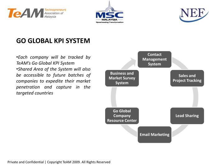GO GLOBAL KPI SYSTEM