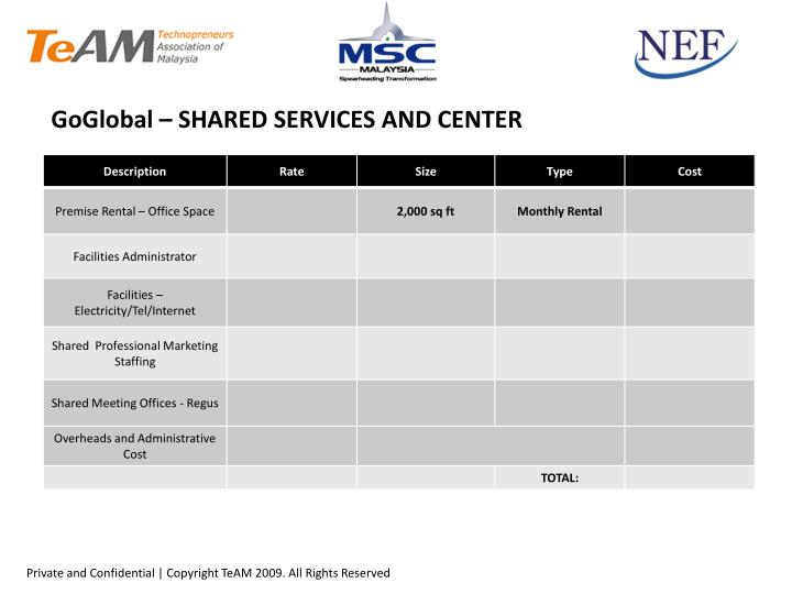 GoGlobal – SHARED SERVICES AND CENTER