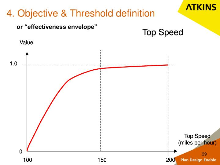 4. Objective & Threshold definition