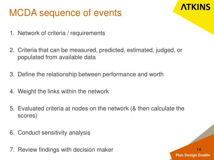 MCDA sequence of events