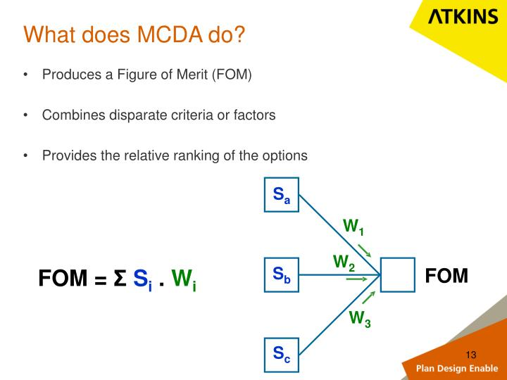 What does MCDA do?