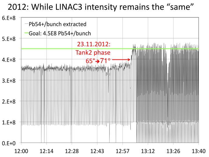 23.11.2012: Tank2 phase 65°