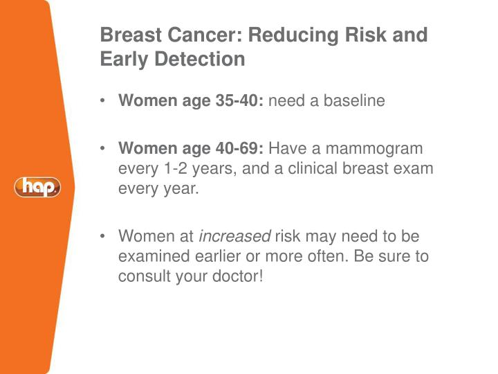 Breast Cancer: Reducing Risk and Early Detection
